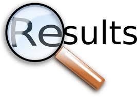 Hasil Seleksi Berkas (Beasiswa Masisir) yang Lolos ke Tahap Selanjutnya (Akhwat)